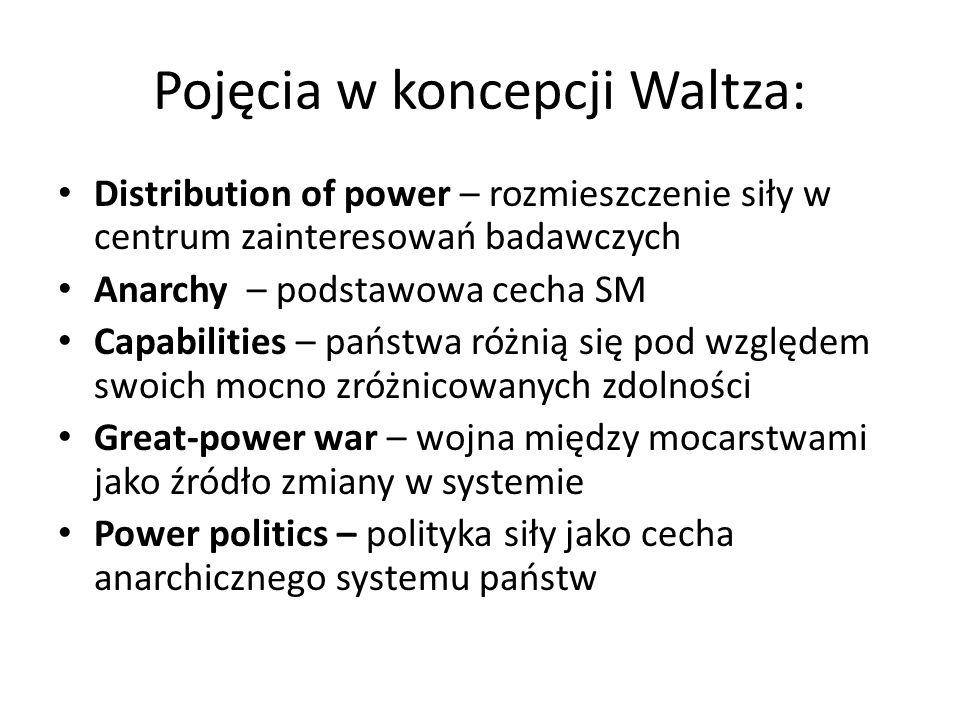 Pojęcia w koncepcji Waltza:
