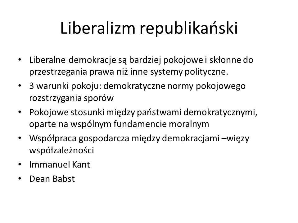 Liberalizm republikański