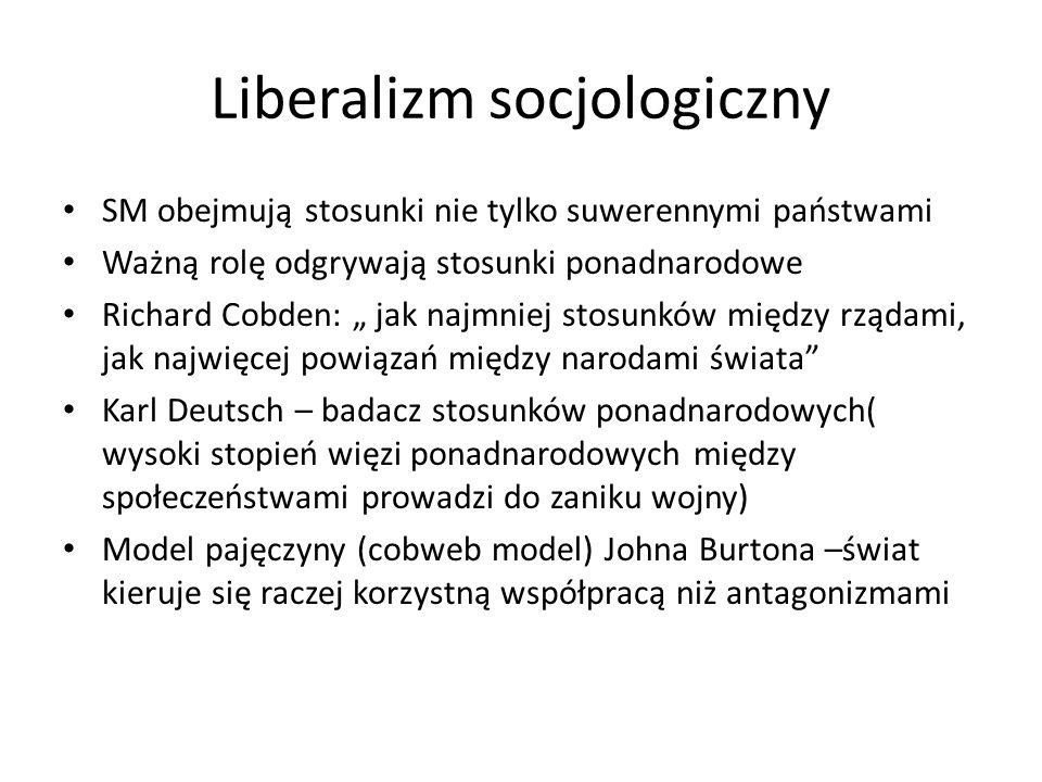 Liberalizm socjologiczny