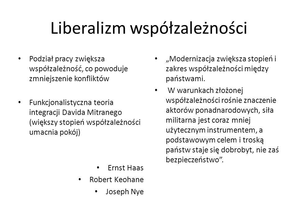 Liberalizm współzależności