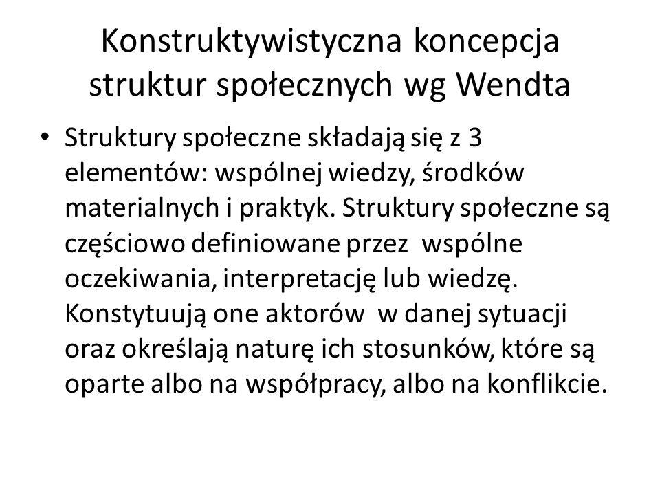 Konstruktywistyczna koncepcja struktur społecznych wg Wendta