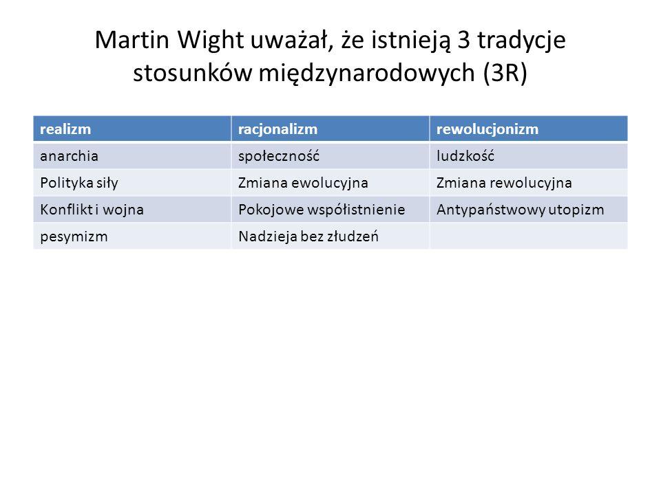 Martin Wight uważał, że istnieją 3 tradycje stosunków międzynarodowych (3R)