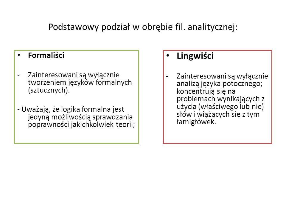Podstawowy podział w obrębie fil. analitycznej: