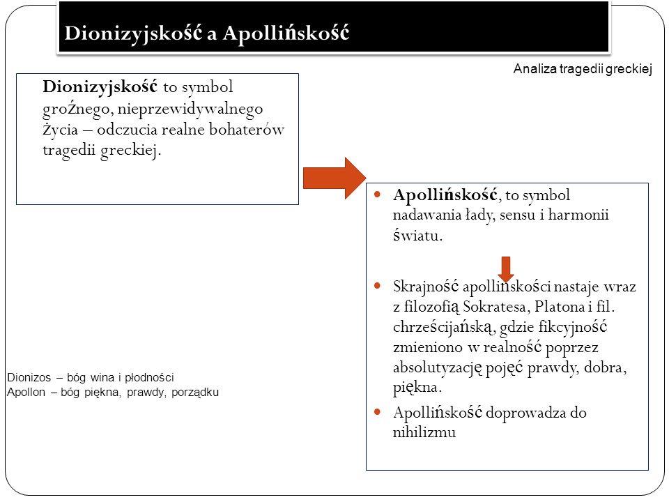 Dionizyjskość a Apollińskość