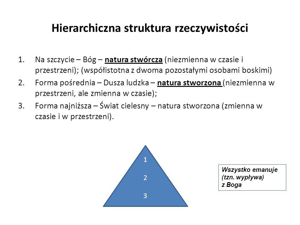 Hierarchiczna struktura rzeczywistości