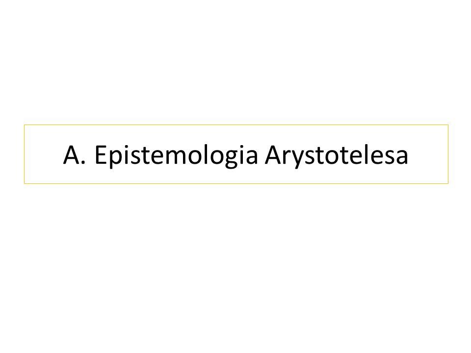A. Epistemologia Arystotelesa