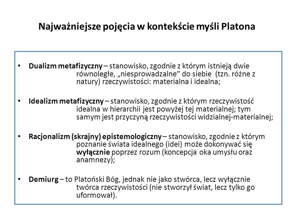 Najważniejsze pojęcia w kontekście myśli Platona