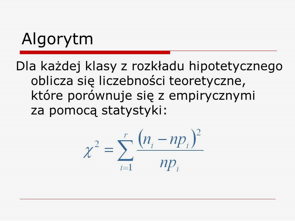 AlgorytmDla każdej klasy z rozkładu hipotetycznego oblicza się liczebności teoretyczne, które porównuje się z empirycznymi za pomocą statystyki: