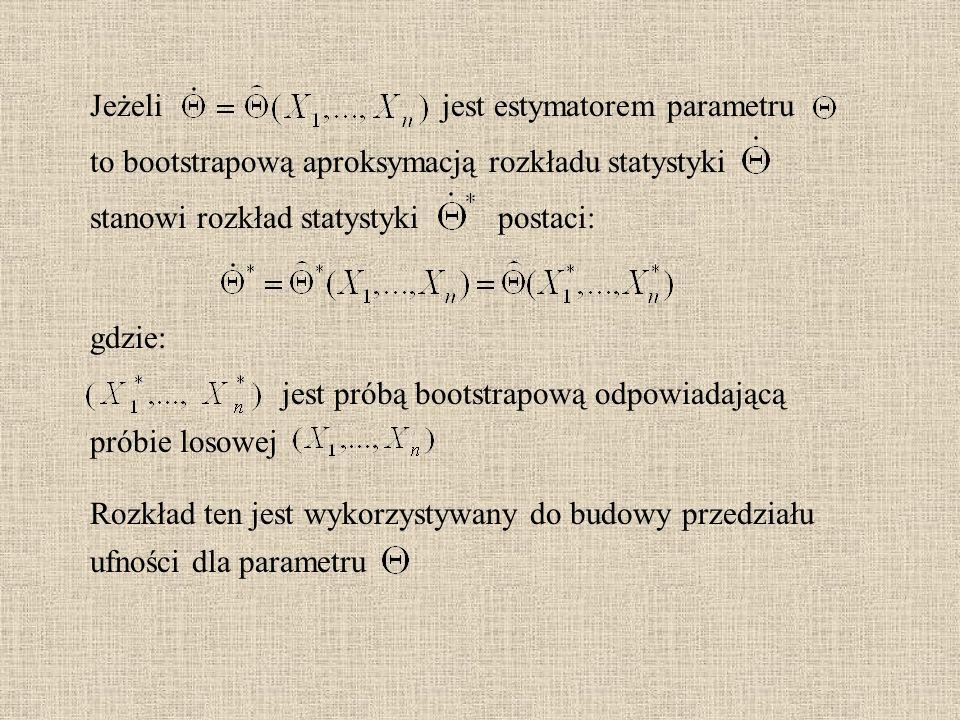 Jeżeli to bootstrapową aproksymacją rozkładu statystyki. jest estymatorem parametru. stanowi rozkład statystyki.