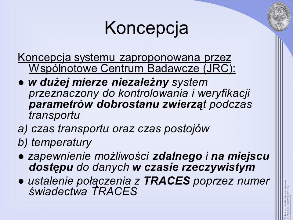 Koncepcja Koncepcja systemu zaproponowana przez Wspólnotowe Centrum Badawcze (JRC):