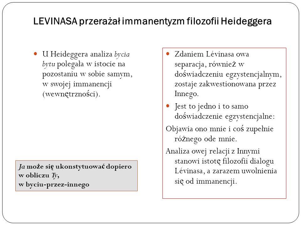 LEVINASA przerażał immanentyzm filozofii Heideggera