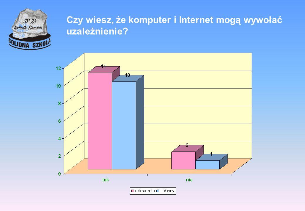 Czy wiesz, że komputer i Internet mogą wywołać uzależnienie