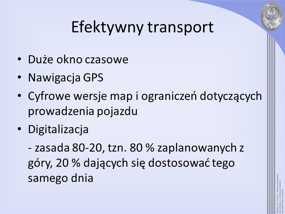 Efektywny transport Duże okno czasowe Nawigacja GPS