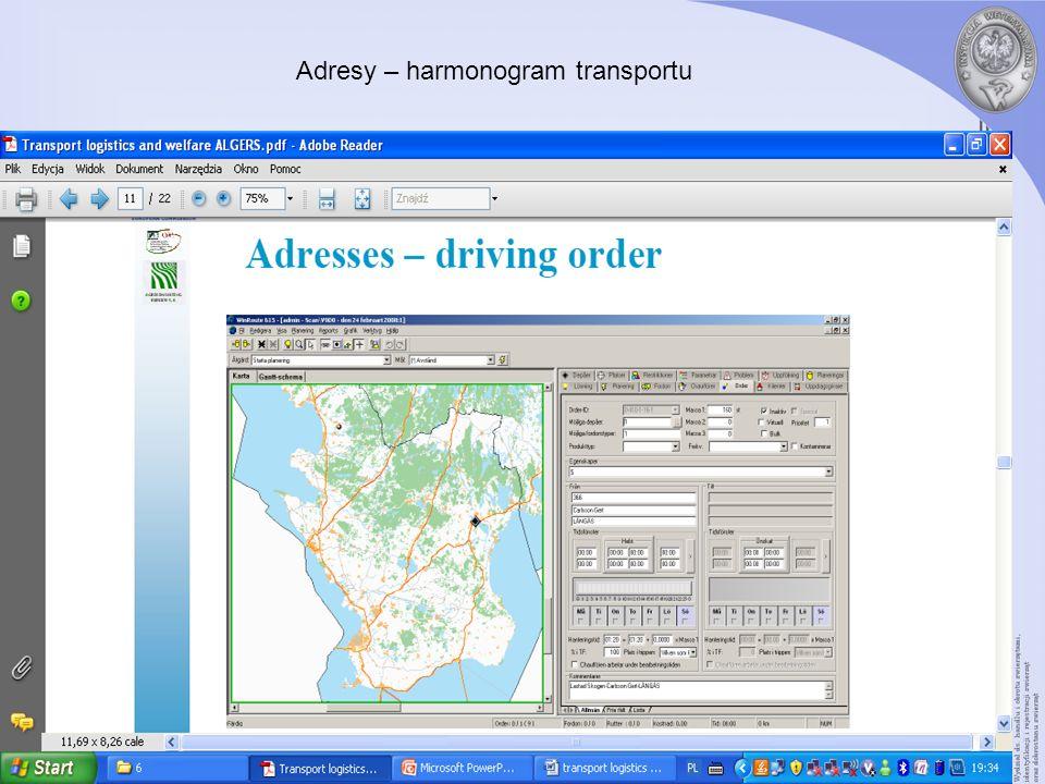 Adresy – harmonogram transportu