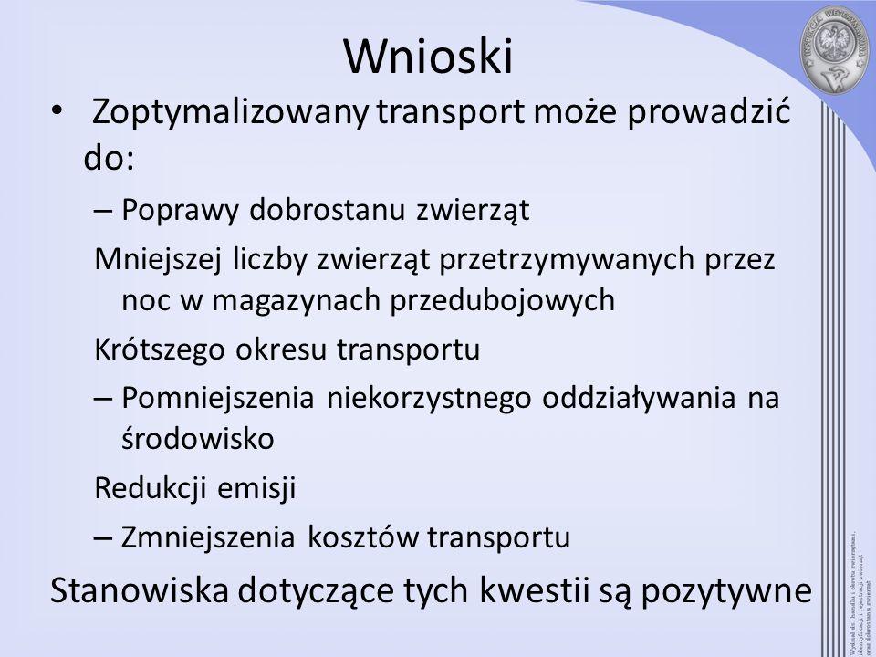 Wnioski Zoptymalizowany transport może prowadzić do: