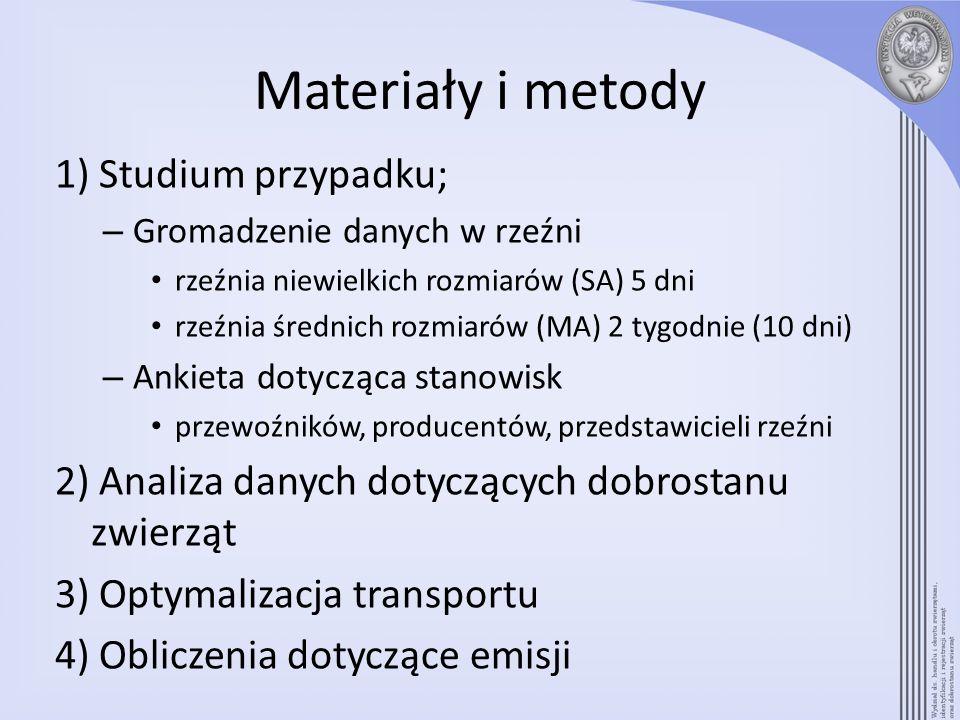 Materiały i metody 1) Studium przypadku;