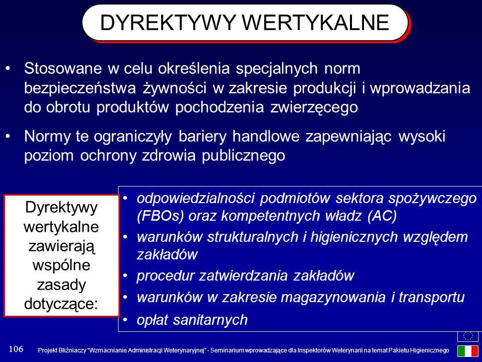 Dyrektywy wertykalne zawierają wspólne zasady dotyczące: