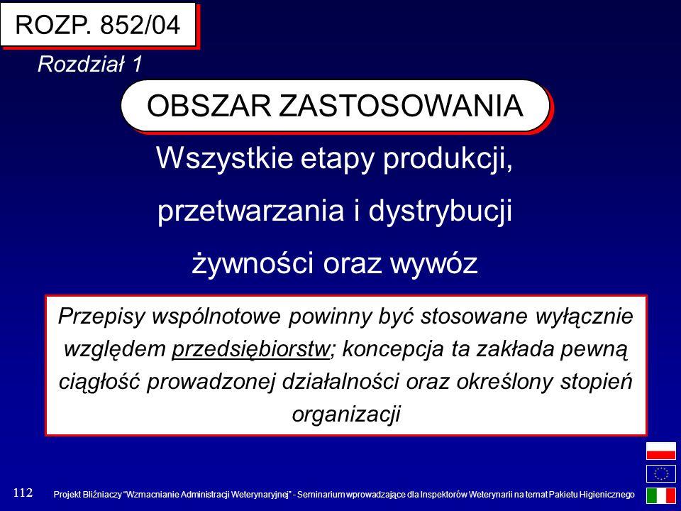 ROZP. 852/04 Rozdział 1. OBSZAR ZASTOSOWANIA. Wszystkie etapy produkcji, przetwarzania i dystrybucji żywności oraz wywóz.