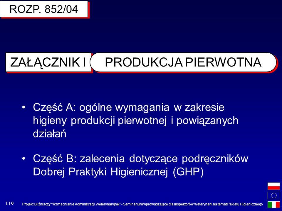 ZAŁĄCZNIK I PRODUKCJA PIERWOTNA ROZP. 852/04
