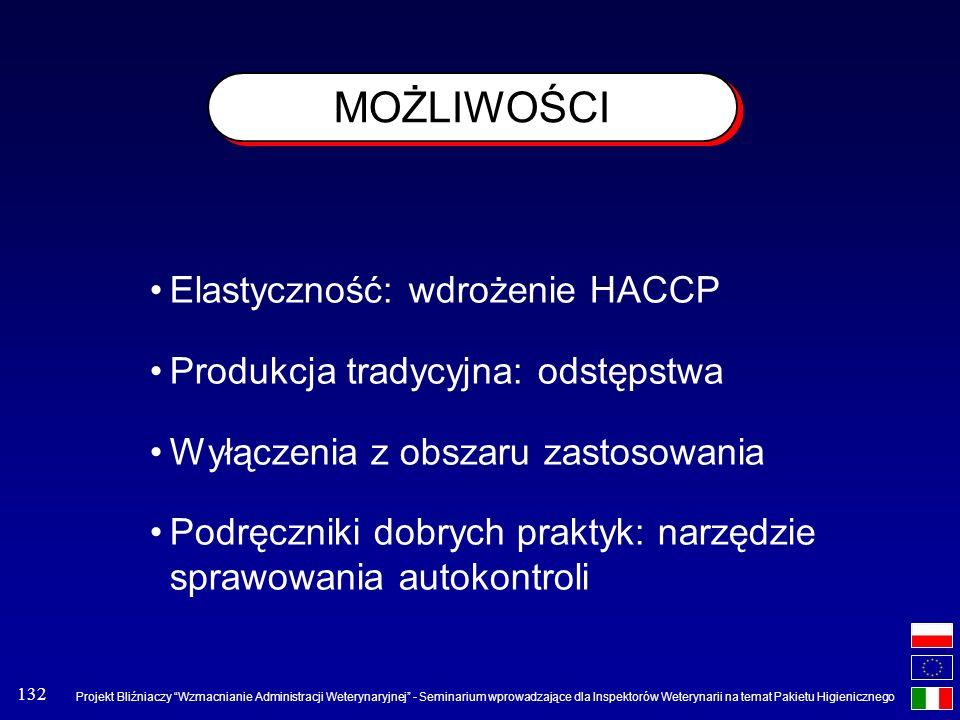 MOŻLIWOŚCI Elastyczność: wdrożenie HACCP
