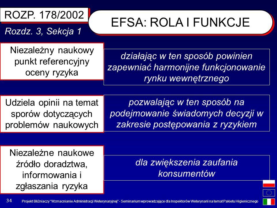 EFSA: ROLA I FUNKCJE ROZP. 178/2002 Rozdz. 3, Sekcja 1
