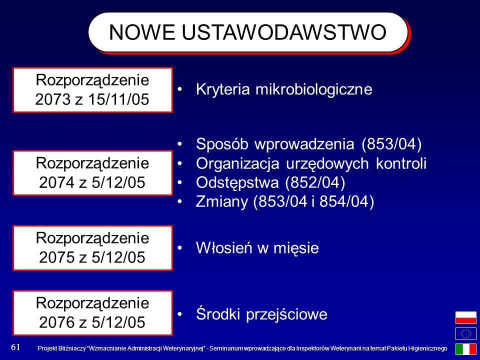 NOWE USTAWODAWSTWO Rozporządzenie 2073 z 15/11/05