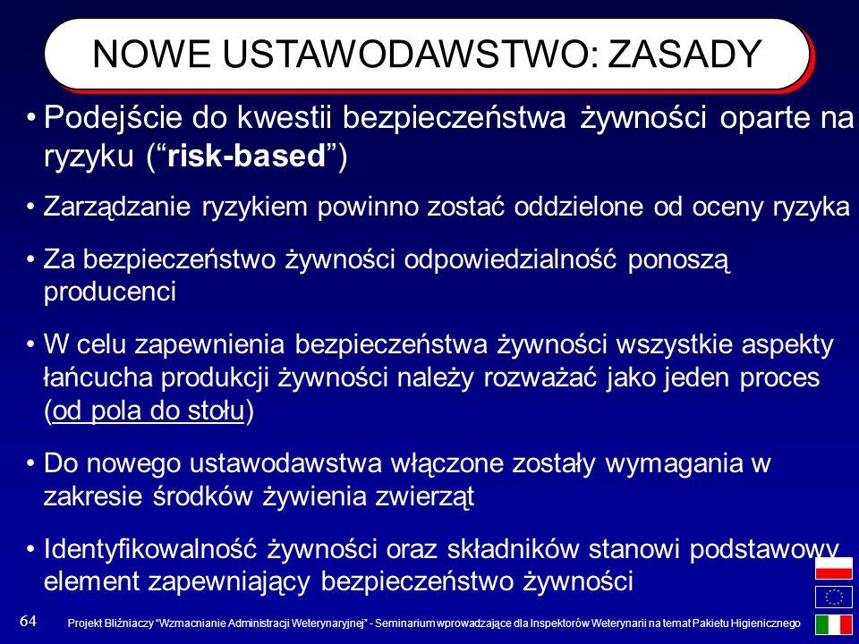 NOWE USTAWODAWSTWO: ZASADY