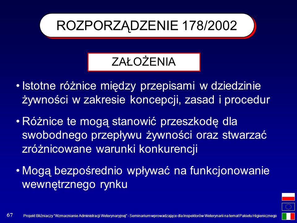ROZPORZĄDZENIE 178/2002 ZAŁOŻENIA