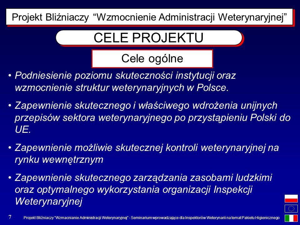 Projekt Bliźniaczy Wzmocnienie Administracji Weterynaryjnej