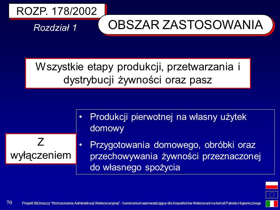OBSZAR ZASTOSOWANIA ROZP. 178/2002