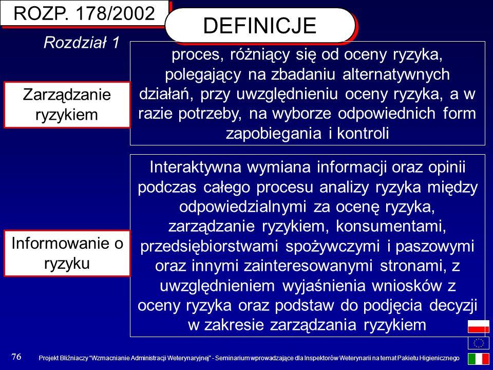 DEFINICJE ROZP. 178/2002 Rozdział 1