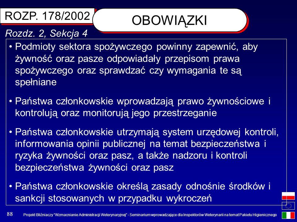 OBOWIĄZKI ROZP. 178/2002 Rozdz. 2, Sekcja 4