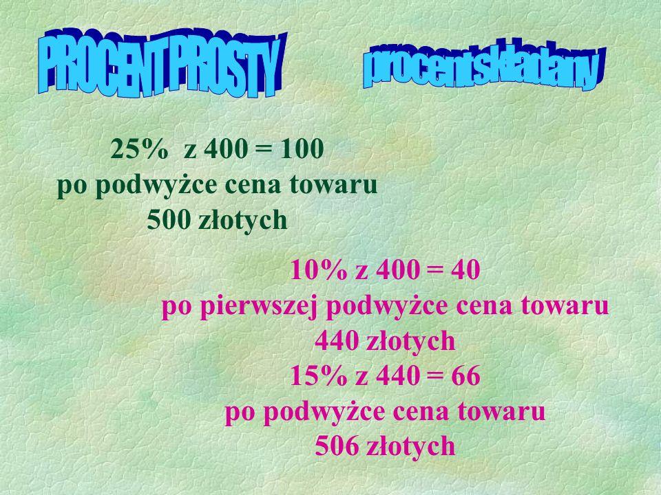 PROCENT PROSTY procent składany