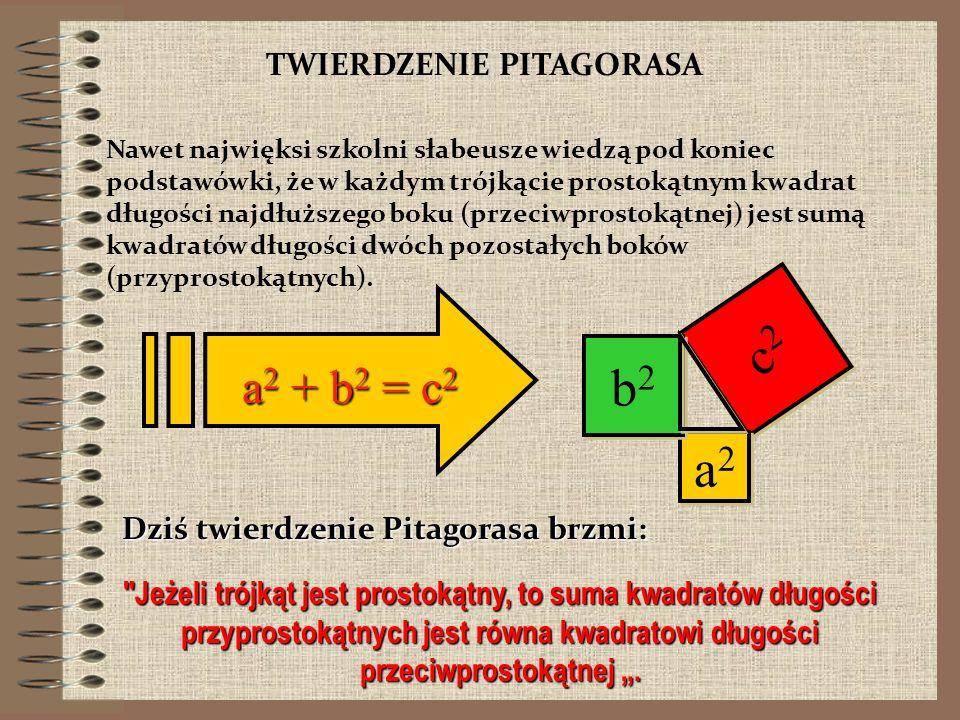 c2 b2 a2 a2 + b2 = c2 TWIERDZENIE PITAGORASA