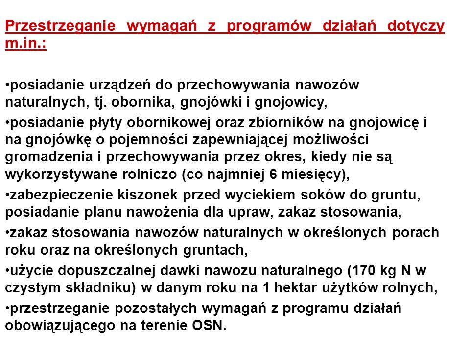 Przestrzeganie wymagań z programów działań dotyczy m.in.: