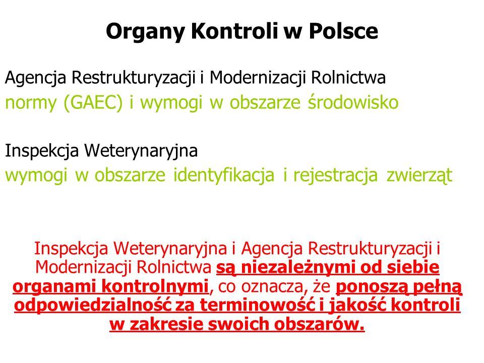 Organy Kontroli w Polsce