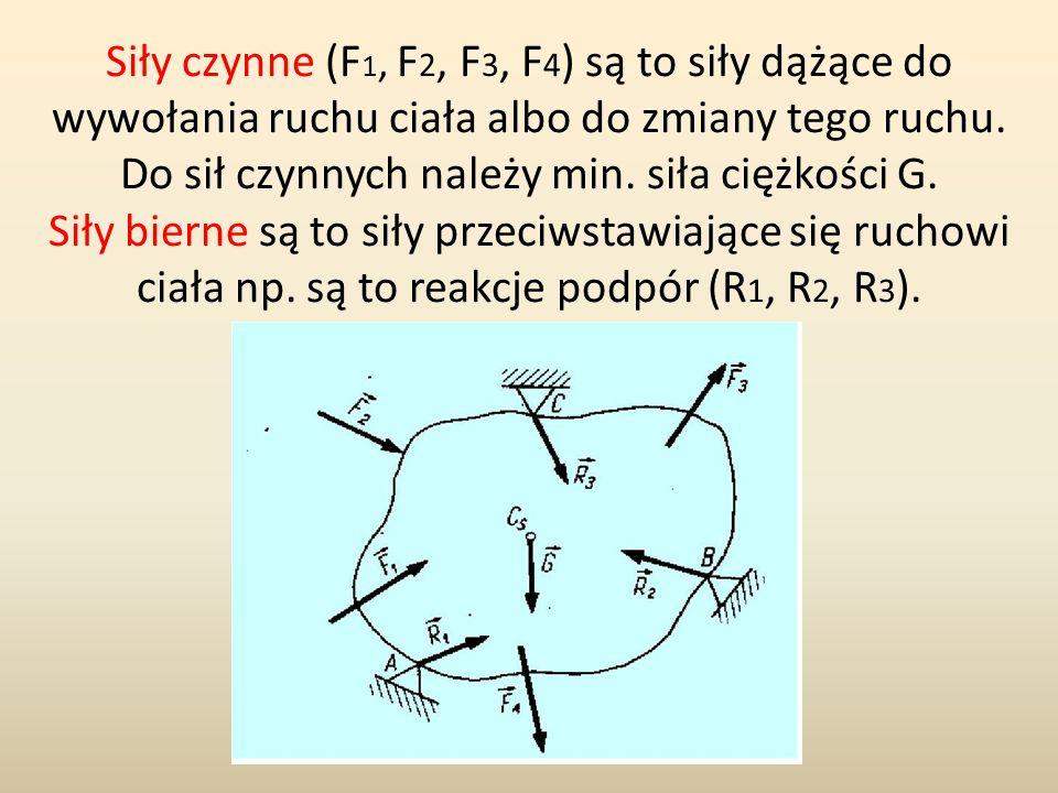 Siły czynne (F1, F2, F3, F4) są to siły dążące do wywołania ruchu ciała albo do zmiany tego ruchu.