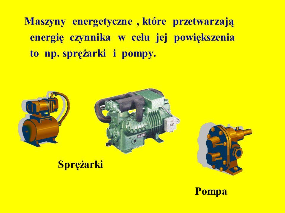 Maszyny energetyczne , które przetwarzają