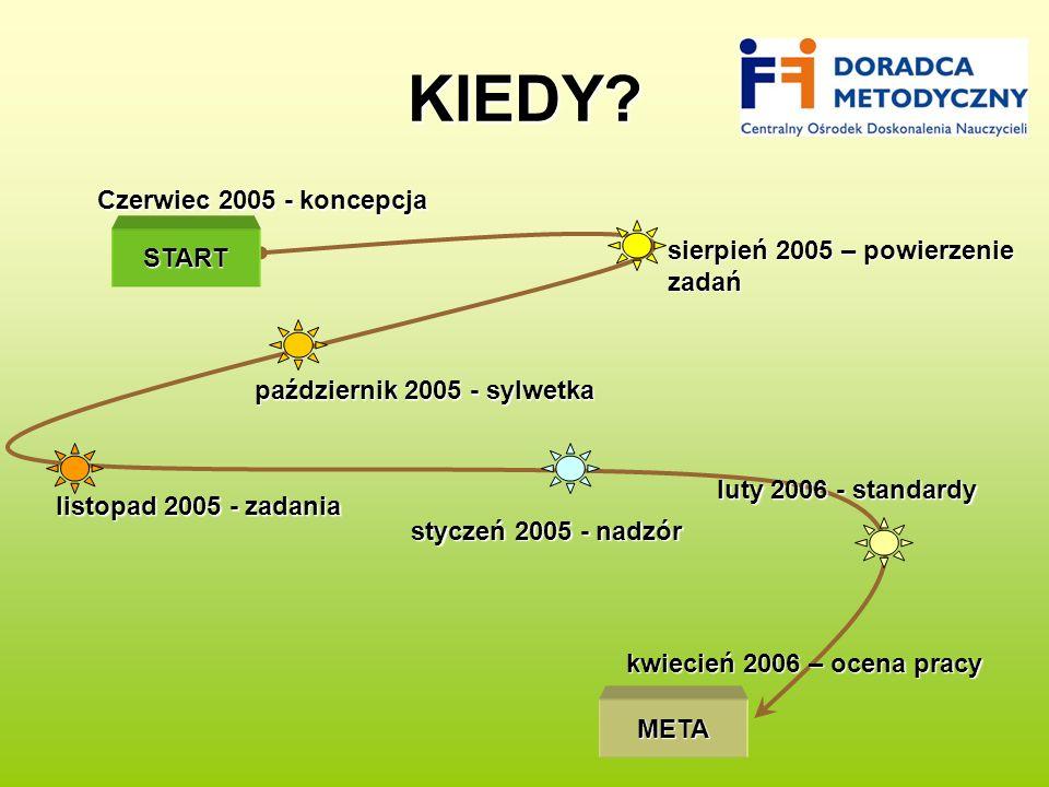 KIEDY Czerwiec 2005 - koncepcja sierpień 2005 – powierzenie zadań