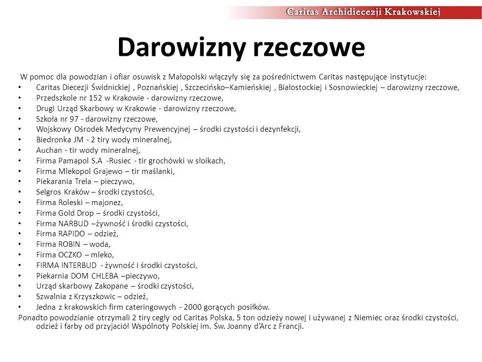Darowizny rzeczowe W pomoc dla powodzian i ofiar osuwisk z Małopolski włączyły się za pośrednictwem Caritas następujące instytucje: