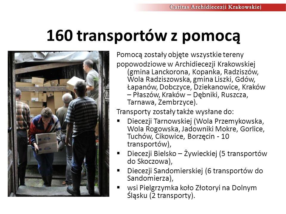 160 transportów z pomocą Pomocą zostały objęte wszystkie tereny