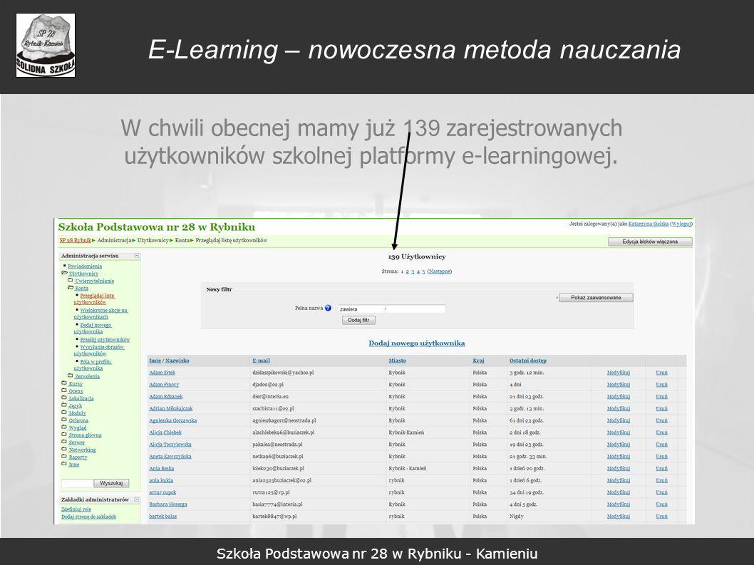 E-Learning – nowoczesna metoda nauczania