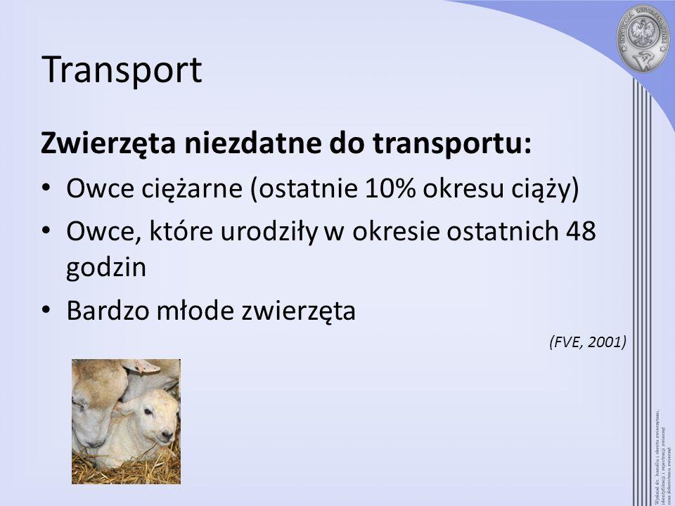 Transport Zwierzęta niezdatne do transportu: