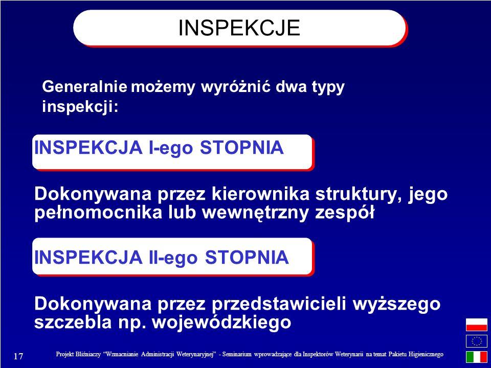 INSPEKCJE INSPEKCJA I-ego STOPNIA