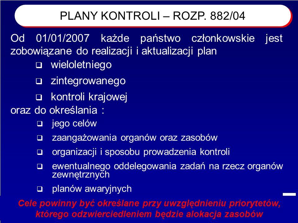 PLANY KONTROLI – ROZP. 882/04 Od 01/01/2007 każde państwo członkowskie jest zobowiązane do realizacji i aktualizacji plan.