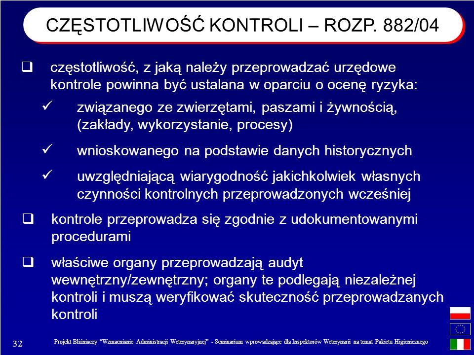 CZĘSTOTLIWOŚĆ KONTROLI – ROZP. 882/04