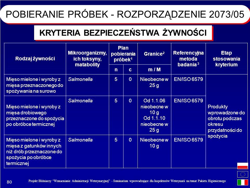 POBIERANIE PRÓBEK - ROZPORZĄDZENIE 2073/05