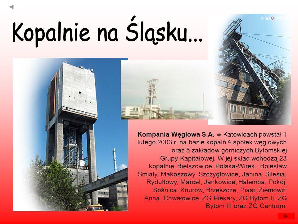 Kopalnie na Śląsku...