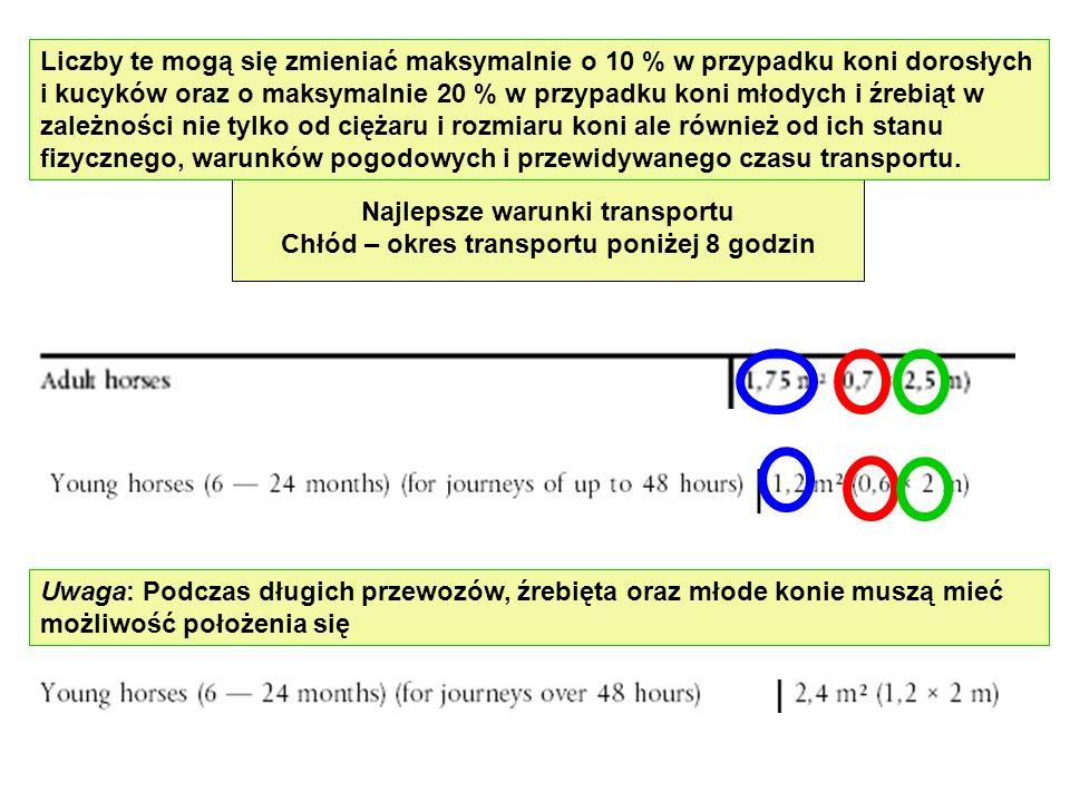 Najlepsze warunki transportu Chłód – okres transportu poniżej 8 godzin