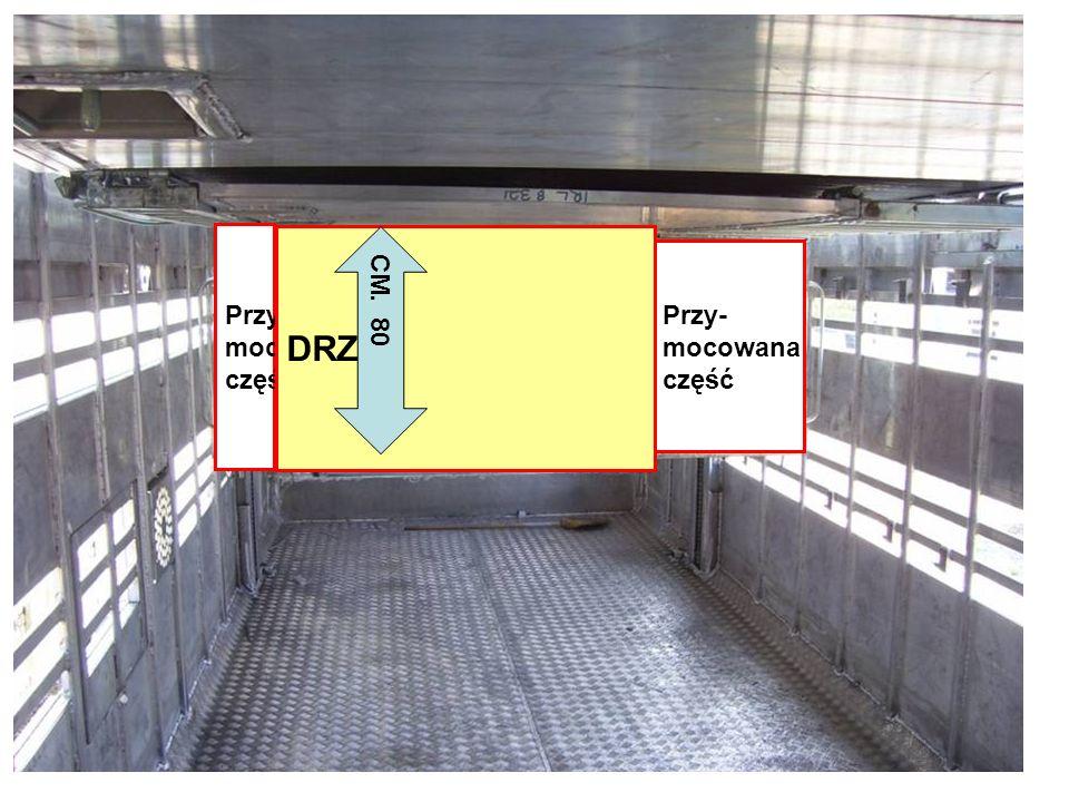 Przy- mocowana część DRZWI CM. 80 Przy- mocowana część